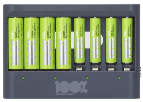 100% Peak Power USB Charger Pack PPU811 + 4 x 2300mAh + 4 x 800mAh Rechargeable Batteries